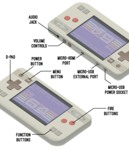 THE64 labelled diagram handheld itzdrb 258x300 - THE64 - Der Commodore64-Phönix