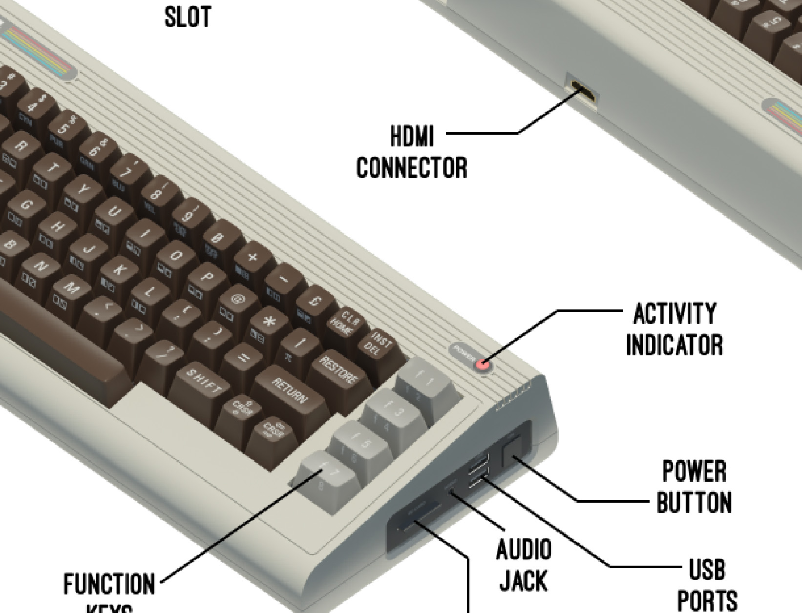 THE64 – Der Commodore64-Phönix